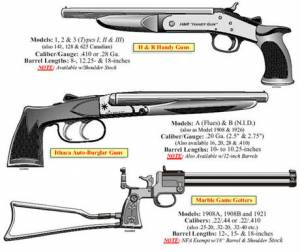 NFA any other weapon guide